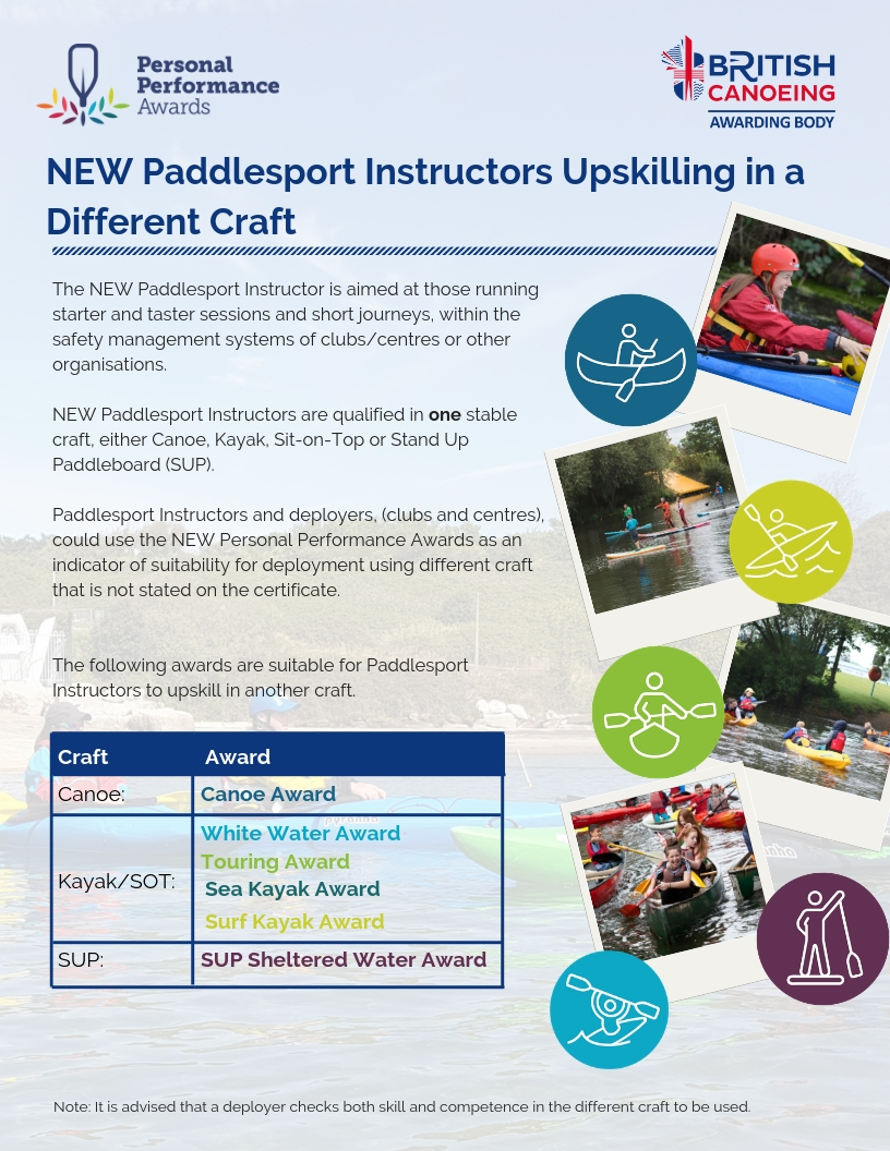 New Paddlesport Instructors Upskilling In A Different Craft
