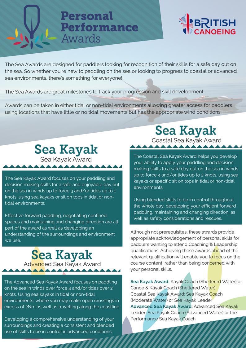 Bc Sea Kayak Award Trainingassessment Sea Kayaking Wales