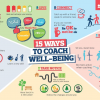 Fifteen Ways to Improve Coach Well-being