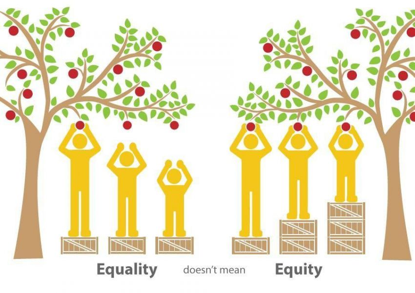 Equality Equity