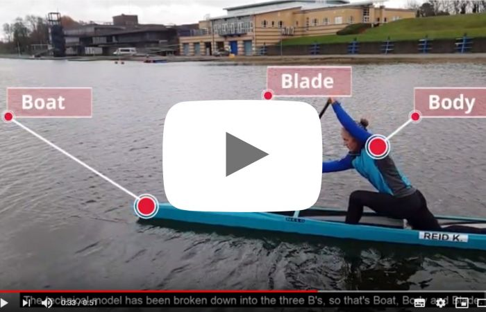 NEW Canoe Technical Model Videos
